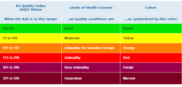 air-pollution-in-hanoi-reaches-alarming-levels