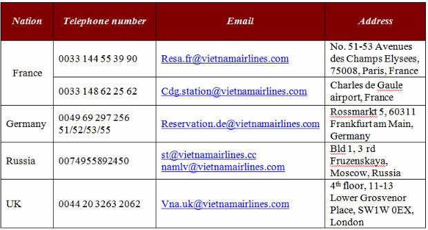 vietnam-airlines-tightens-security-following-belgium-bombings-1