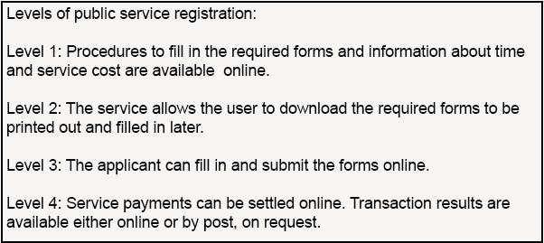 vietnam-launches-online-international-driving-license-1