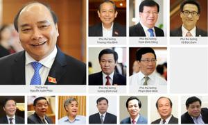 Vietnam's 14th cabinet