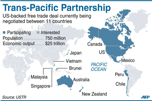 future-of-pacific-trade-deal-could-be-announced-at-upcoming-apec-summit-in-vietnam-official-ed