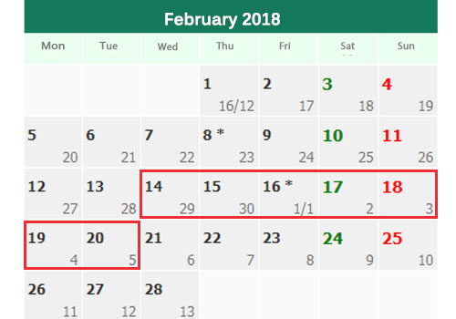 The labor ministry has submitted a plan which grants employees seven days off for the upcoming Lunar New Year (Tet) holiday. Illustrated by VnExpress/Viet Chung
