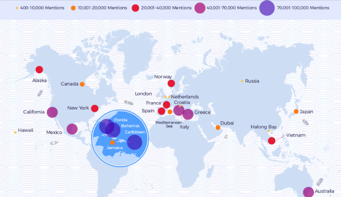 Global cruise destinations ranked by Instagram mentions. Graphics by www.seahub.com