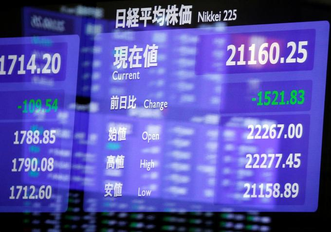 Asia stocks back from the brink as Wall Street bounces