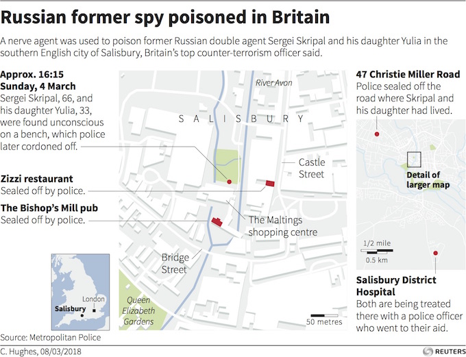 UK races to find source of nerve agent in ex-Russian spy attack - 1