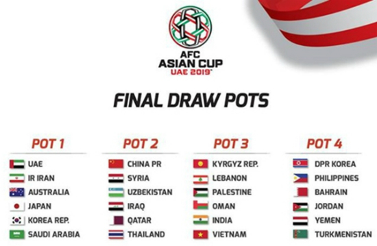 The seedings for the 2019 AFC Asian Cup draw.