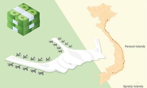 Vietnam's billion-dollar transportation projects