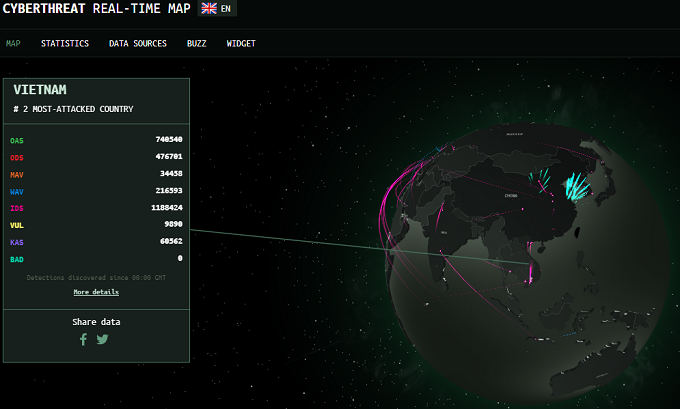 A screenshot of Kasperskys cyberthreat real-time map.