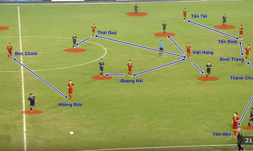 How Vietnam won a mirror match against Thailand: tactical analysis
