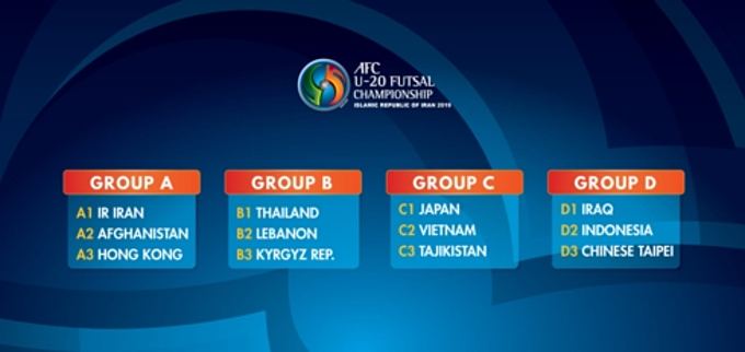 Draw results for the 2019 AFC U20 Futsal Championship