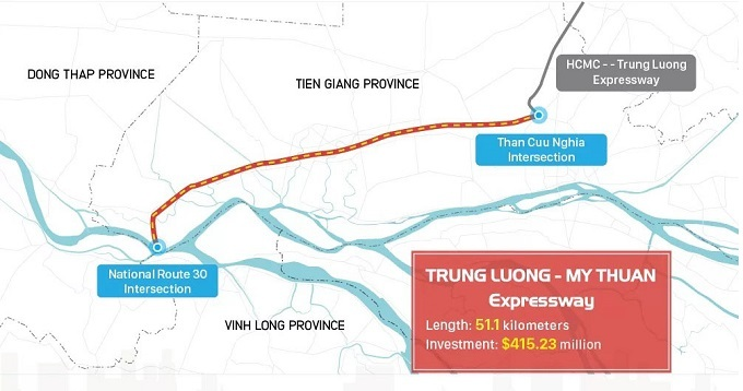 An illustration of the Truong Luong-My Thuan Expressway by VnExpress/Ta Lu.