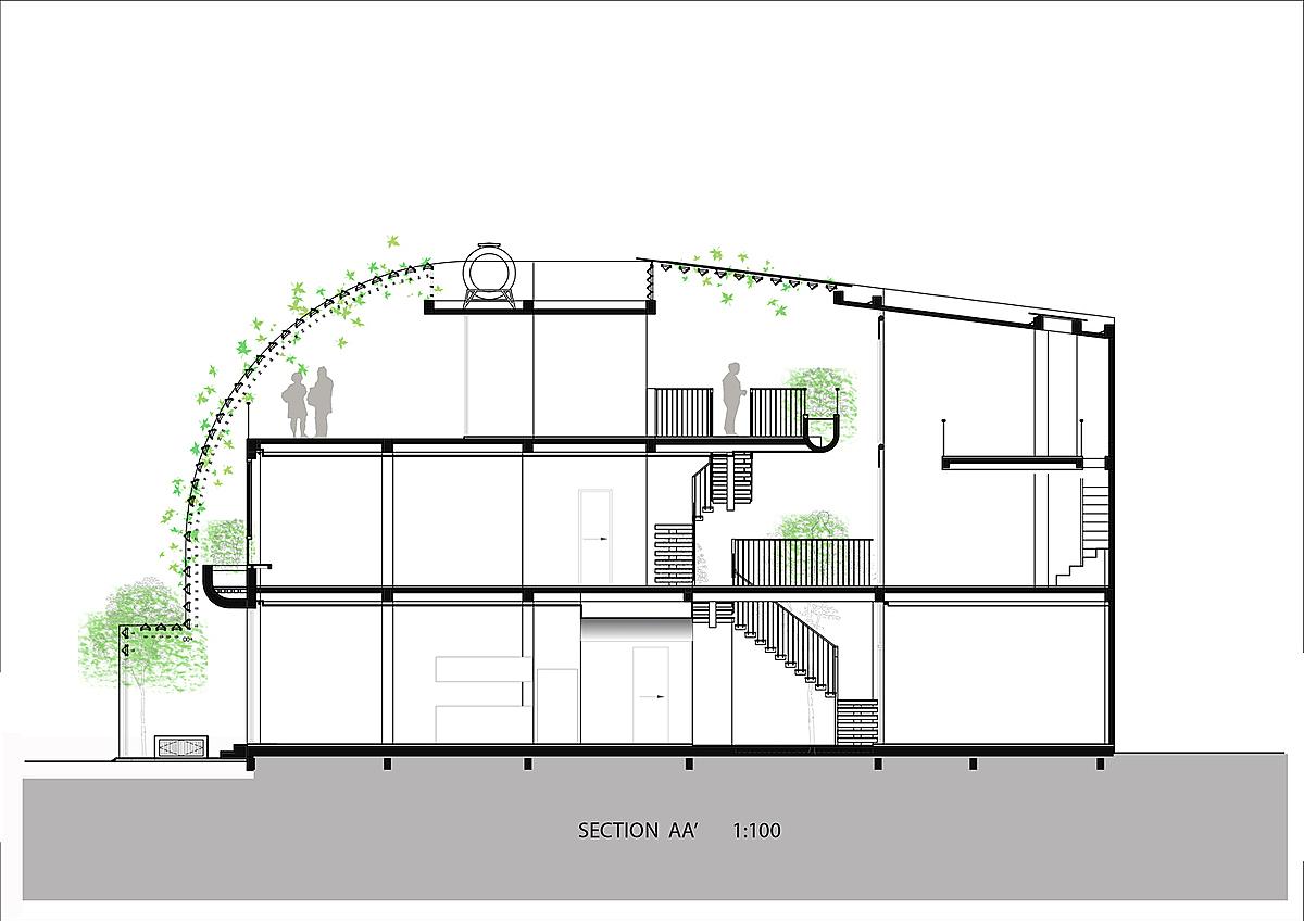 Section blueprint.