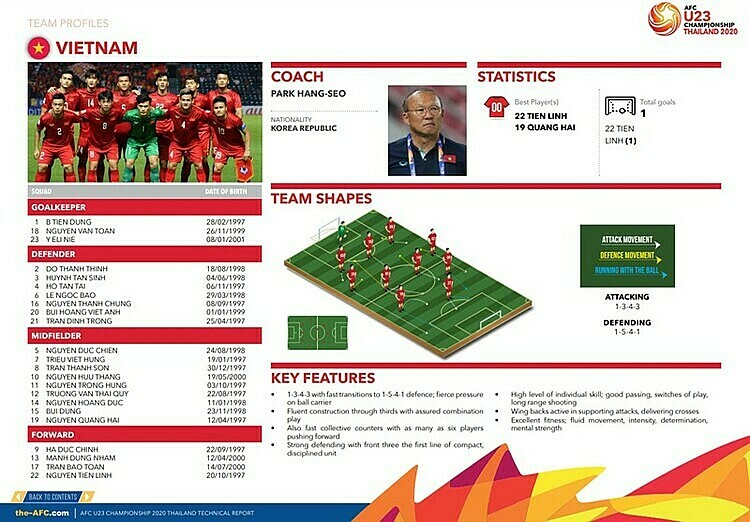 General evaluation of AFC on Vietnam in the U23 Championship technical report. Photo courtesy of Asian Football Confederation.