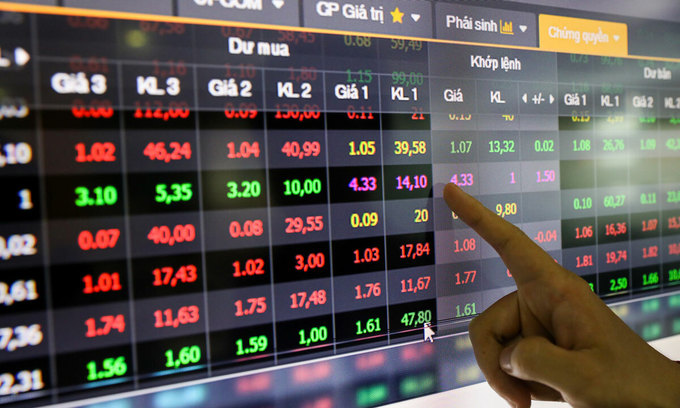 VN-Index undoes nearly two weeks of gains