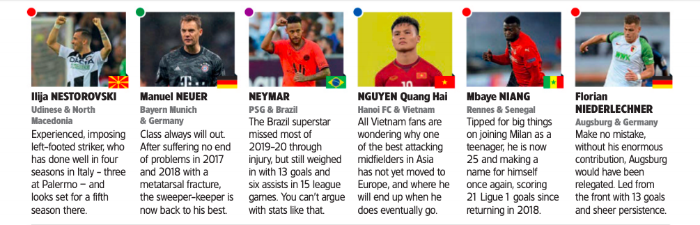 Nguyen Quang Hai is placed next to Neymar in World Soccers special issue in September. Photo courtesy of World Soccer.