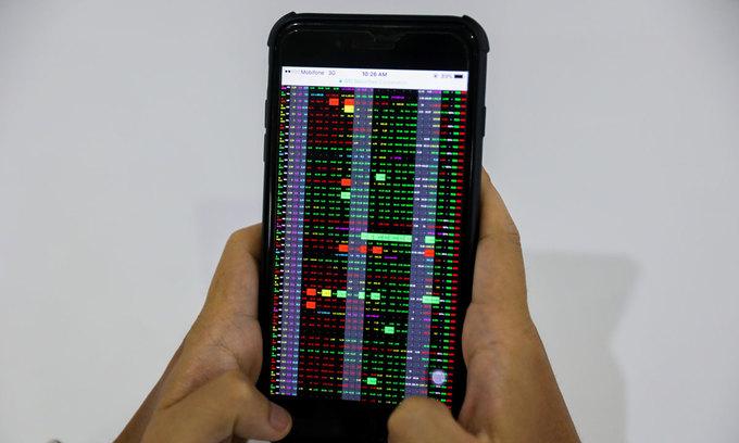 VN-Index soars to 32-month peak