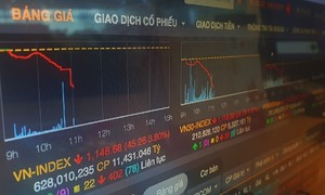 VN-Index plummets over 74 points
