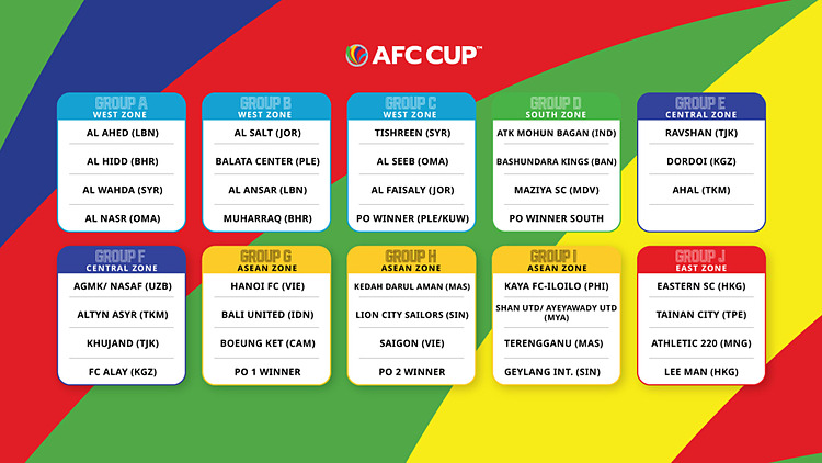 The AFC Cup 2021 group stage draw result. Photo courtesy of Asian Football Confederation.