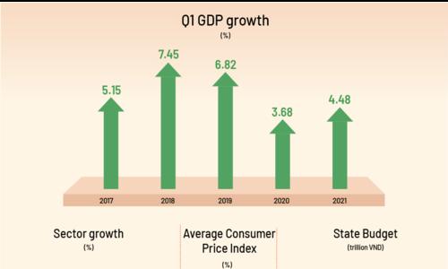 Economy off to positive start