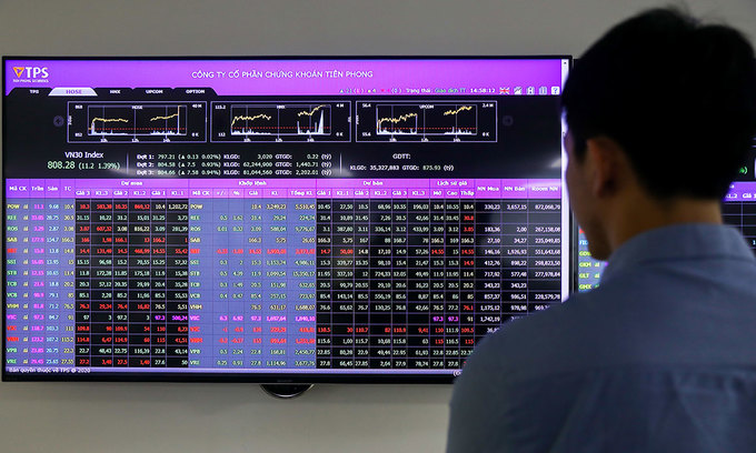VN-Index soars on foreigner buying value gain
