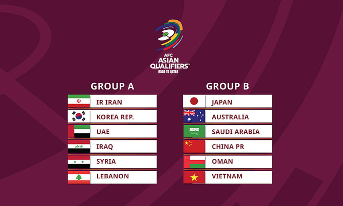 Vietnam in Japan's group in World Cup final qualification round
