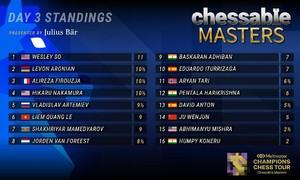 Vietnamese GM in quarterfinals of online tournament