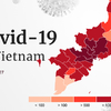 Covid-19 in Vietnam: New wave tally nears 853,000